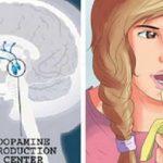 Így növeld a dopamin szinted, hogy elűzd a rosszkedvet és a depressziót!