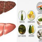 A legjobb májtisztító ételek, amiket fogyasztanunk kell!