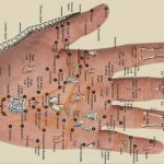 Nyomd meg ezeket a pontokat a tenyereden, hogy elmulaszd a fájdalmat bárhol a testedben