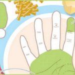 Az ujjaidon magyarázzuk el, mennyit kell enned! Ez jobb, mint bármely diéta!