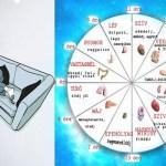 A hagyományos kínai gyógymód elmondja miért ébredünk fel éjszaka és hogy mi erre a megoldás