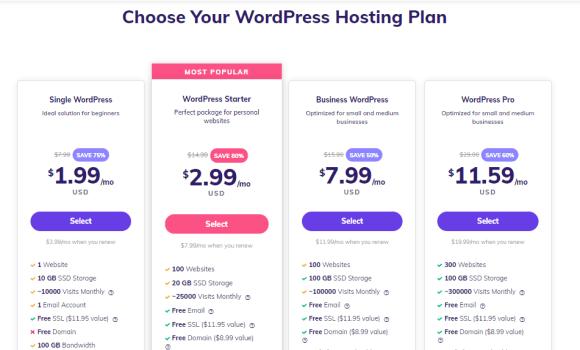 Hostinger hosting plan