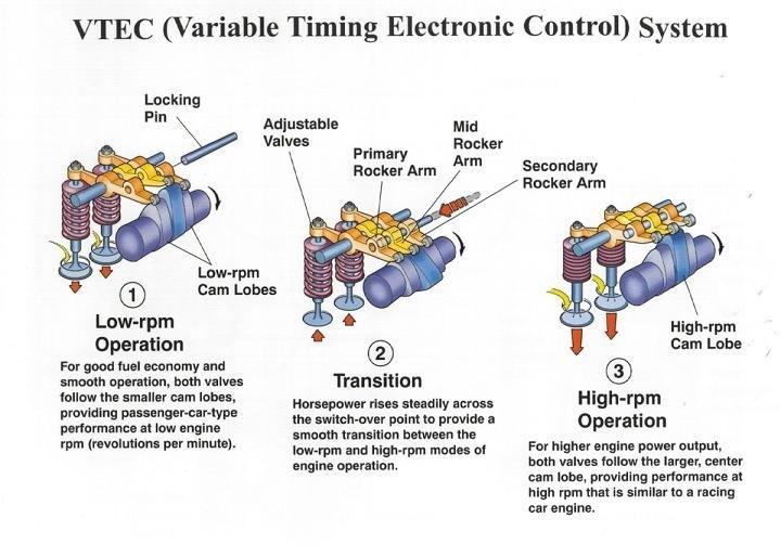 01-Vtec-Engine.jpg