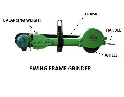 01-Swing-Frame-Grinder-Rough-Grinding-Machines