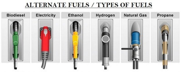 01-types-of-fuels-alternate-fuels