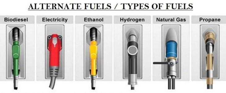 01-types-of-fuels-alternate-fuels