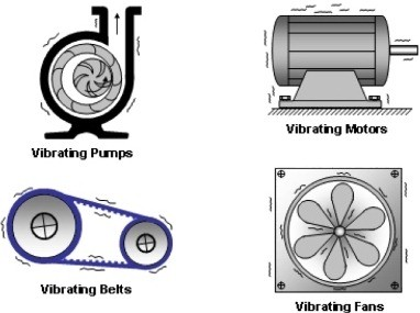 Vibration - Compelling force - Beat bead seating - Reliability analysis - Durability analysis