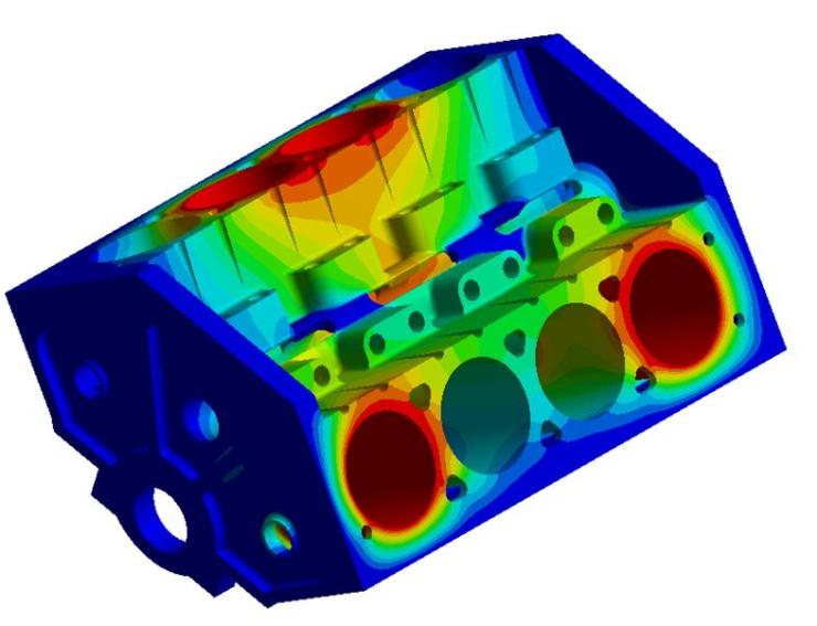 32E56 01 Fea Non Linear Structural Analysis Types Of Finite Element Methods   Types Of Simulation Models   Different Types Of Analysis   Fea Simulation   Types Of Fea Simulation Models