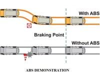 01-ANTI-LOCK-BREAKING-SYSTEM-ABS-DEMONSTRATION.jpg