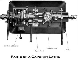 Capstan Lathe Working Principle   Lathe Turret Head