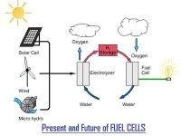 01-hydrogen-fuel-cell-development-latest-trends-fuel-cell-development.jpg