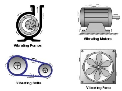 01-machine vibration-mechanical vibration-introduction to vibration-reliability analysis
