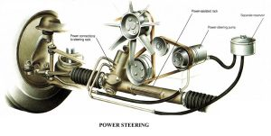 Power Steering | Electronic Power Steering