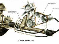 01-POWER-STERING-SYSTEM-STEERING-MECHANISM.jpg