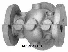01-casting-defects-mismatch