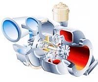 01-Turbocharger-Vtg-Cross Sectional Diagram-Control System