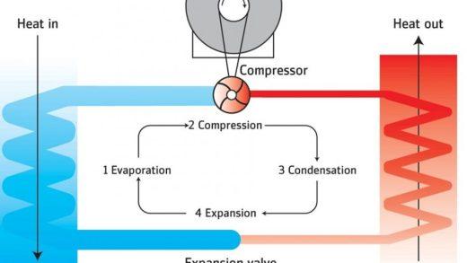 01-VAPOUR-ABSORPTION-REFRIGERATION-SYSTEM-REFRIGERATION-SYSTEMS.jpg