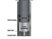 Weight loaded Accumulator - A type of Accumulator