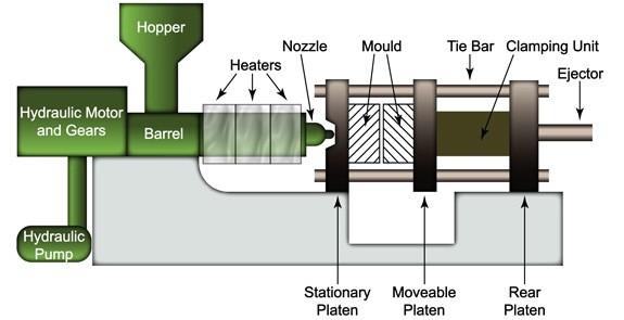 01-Injection Moulding-Plastic Moulding