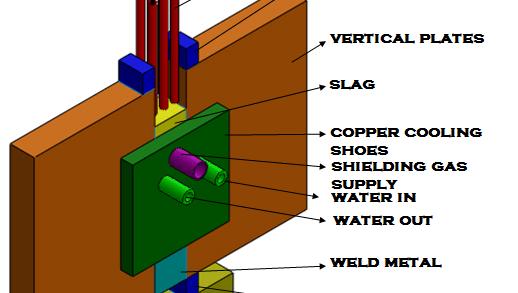 01-electrogas-welding-narrow-gap-welding-EGW-process.png