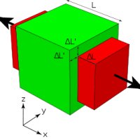 01-Poisson's-Ratio-isotropic linearly material-youngs modulus, bulk modulus, shear modulus, auxetic materials