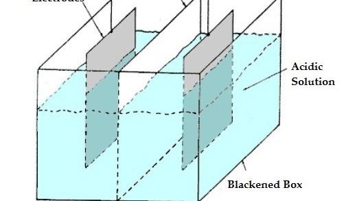 01-Edmond-Becquerel-Photovoltaic-Effect-Setup-First-Photo-Electricity-Generation-Method.jpg