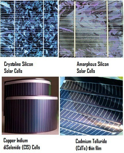 01-Types-Of-Solar-Cells-Types-Of-Photovoltaic-Cells-Crystaline-Solar-Cells-Amorphous-Solar-Cel.jpg