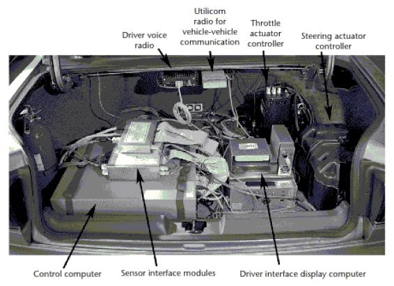 01-computer control sensors fixed in an autonomous car - self driving car technology