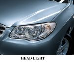 Lighting System of a Car | Car Lightings