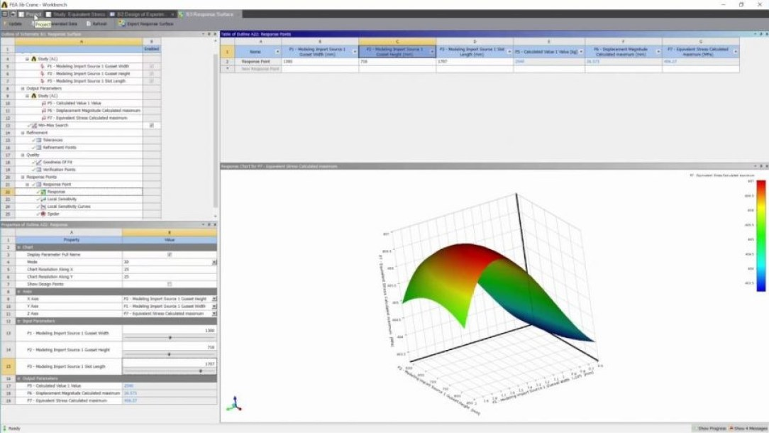 a98f0 01 ansys workbench modules ansys design ANSYS ANSYS ANSYS Mechanical Workbench
