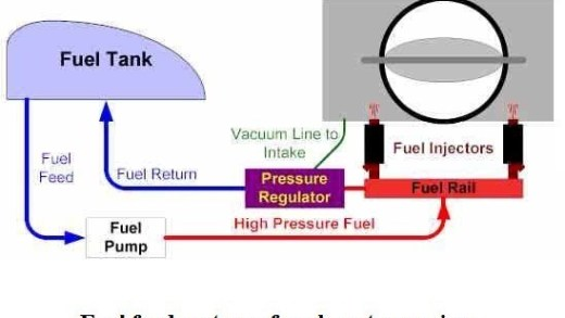 01-Carburetor-Parts-Fuel-Feed-System-Of-Carburetor-Engines.jpg