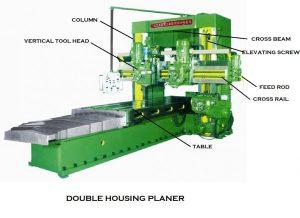 Planner Machine | Parts of a Planer Machine