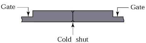 01-Casting-Defects-Cold-Shut.png