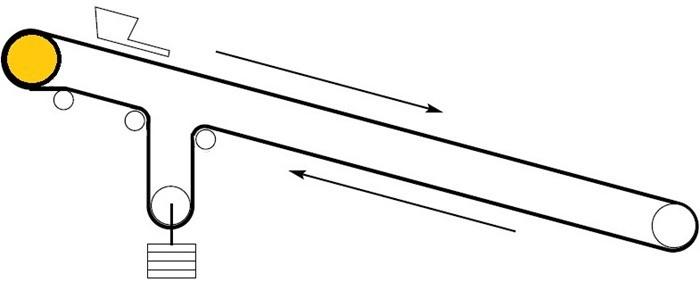 01-types of belt conveyor-belt conveyor accessories-v belt conveyor-conveyor v belt pulleys-conveyor belt friction-conveyor rollers