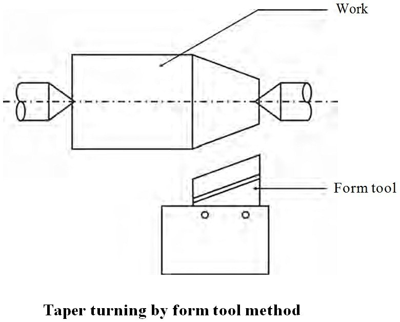 Taper Turning By Form Tool Method - Taper Turning