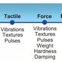 01-Tactic Engine History – Haptic force feedback