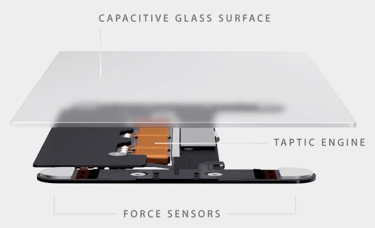 D2231 01 Parts Of Tactic Engine Force Sensor Placements   Blogmech.com
