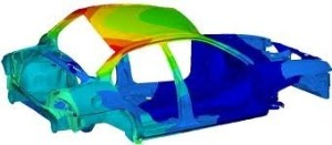 Durability Analysis | Application Of Durability Analysis In Automotive, Aerospace and Wind Turbines