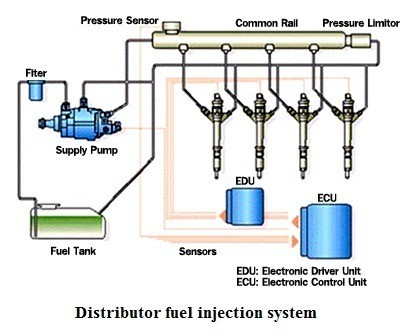 01-fuel-injection-system-distributor-fuel-injection-system