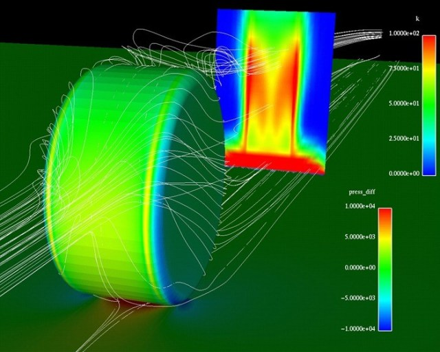 Elastomer applications, Contact pitch calculations, Rotating race car wheel Navier Stokes Simulation