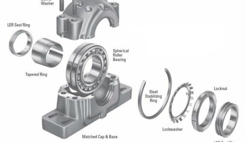 01-Bearings-present-in-engine-types-of-bearings.jpg