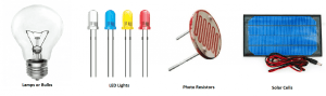 Opto Electronics | Fiber Optics Technology | Opto electronic Sensors | 6 Types Of Optoelectronics And Its Introduction: What No One Is Talking About