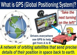 What is GPS | 5 Interesting Facts You Never Knew About GPS