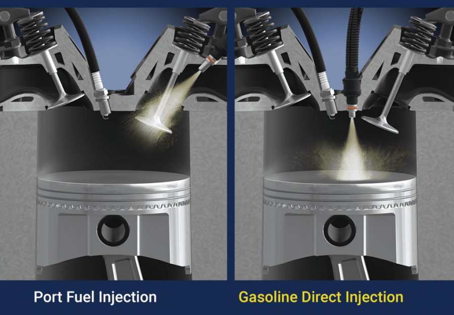 01-Port-Fuel-Injection-Vs-Direct-Fuel-Injection-Disi-Turbo-Direct-Injection-Spark-Ignition