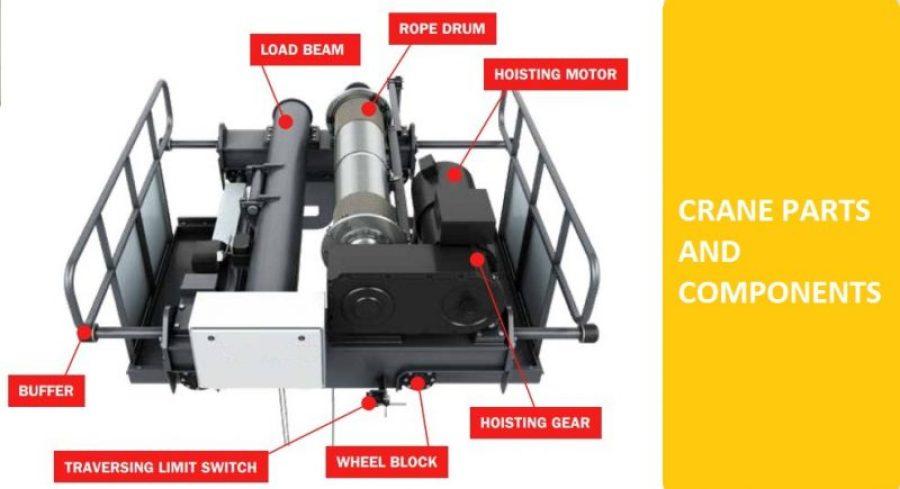 Parts-Of-The-Eot-Crane-Electric-Overhead-Travelling-Crane-Crane-Parts