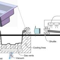 Thermoforming-Vacuum-forming-materials-Pressure-forming-materials