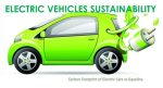 Electric Car and Pollution | Carbon Footprint of Electric Cars vs Gasoline