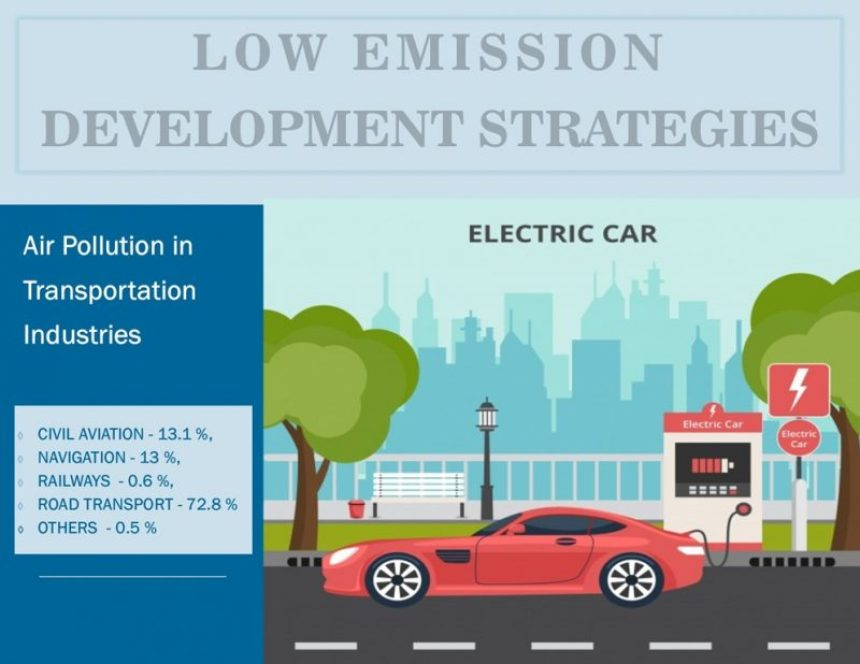 low-emission-development-strategies-carbon-footprint-of-electric-cars-vs-gasoline