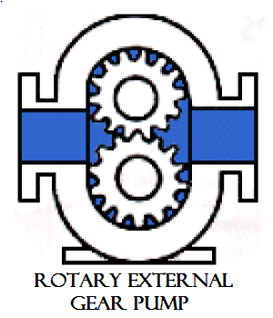 01 Rotary external gear pump Hydraulics and pneumatics Hydraulics and pneumatics Rotary pump
