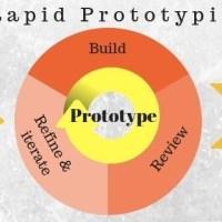 01-product-ui-design-Rapid-UI-Prototyping